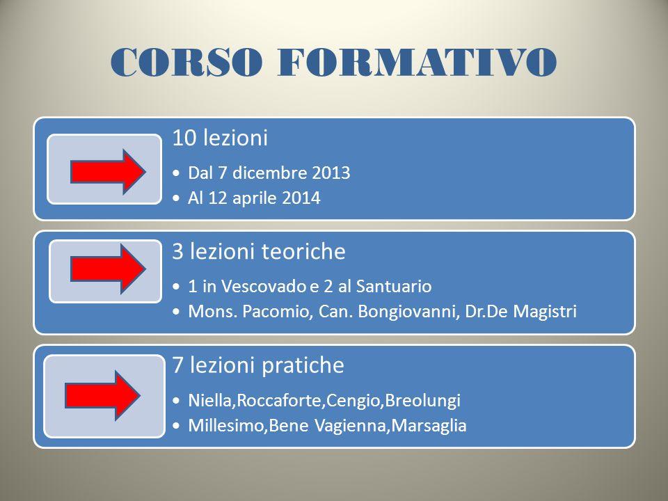 CORSO FORMATIVO 10 lezioni 3 lezioni teoriche 7 lezioni pratiche