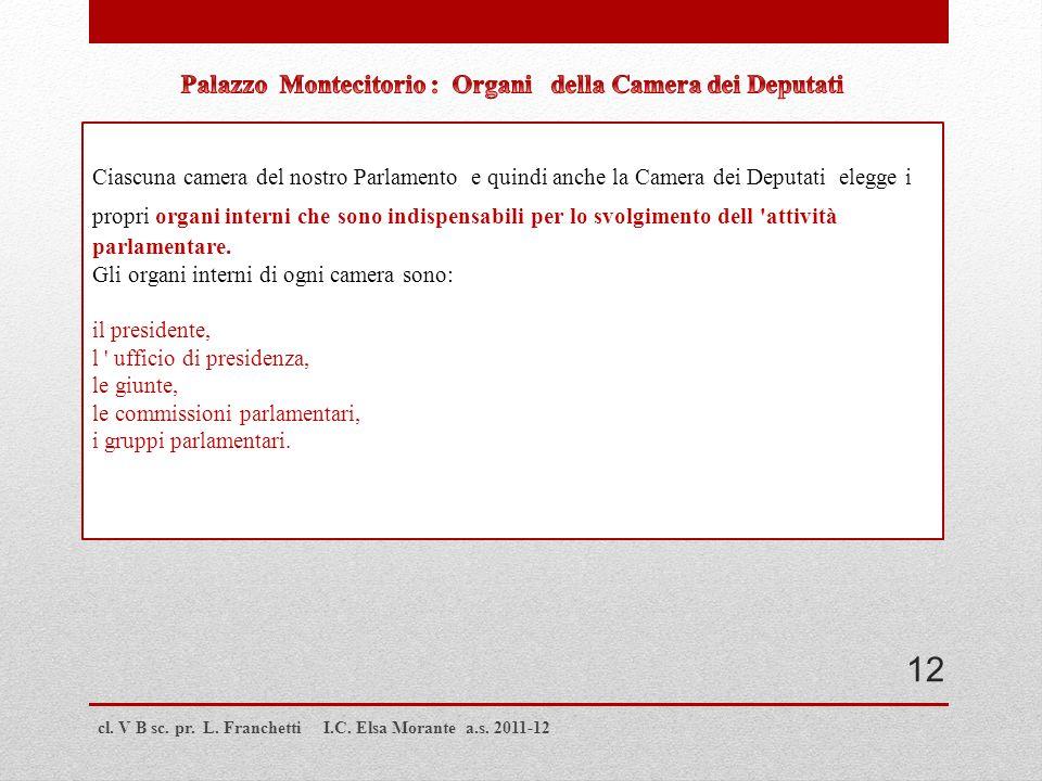 Palazzo Montecitorio : Organi della Camera dei Deputati