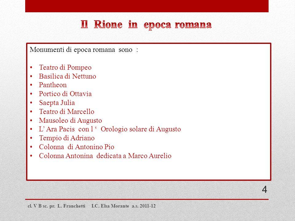 Il Rione in epoca romana