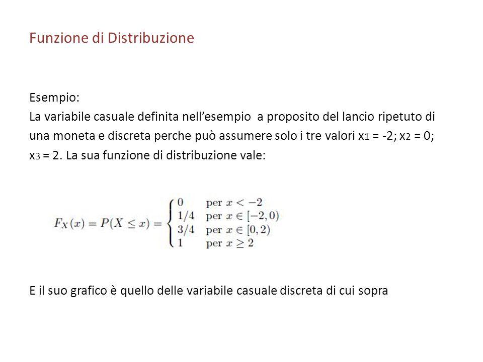 Funzione di Distribuzione