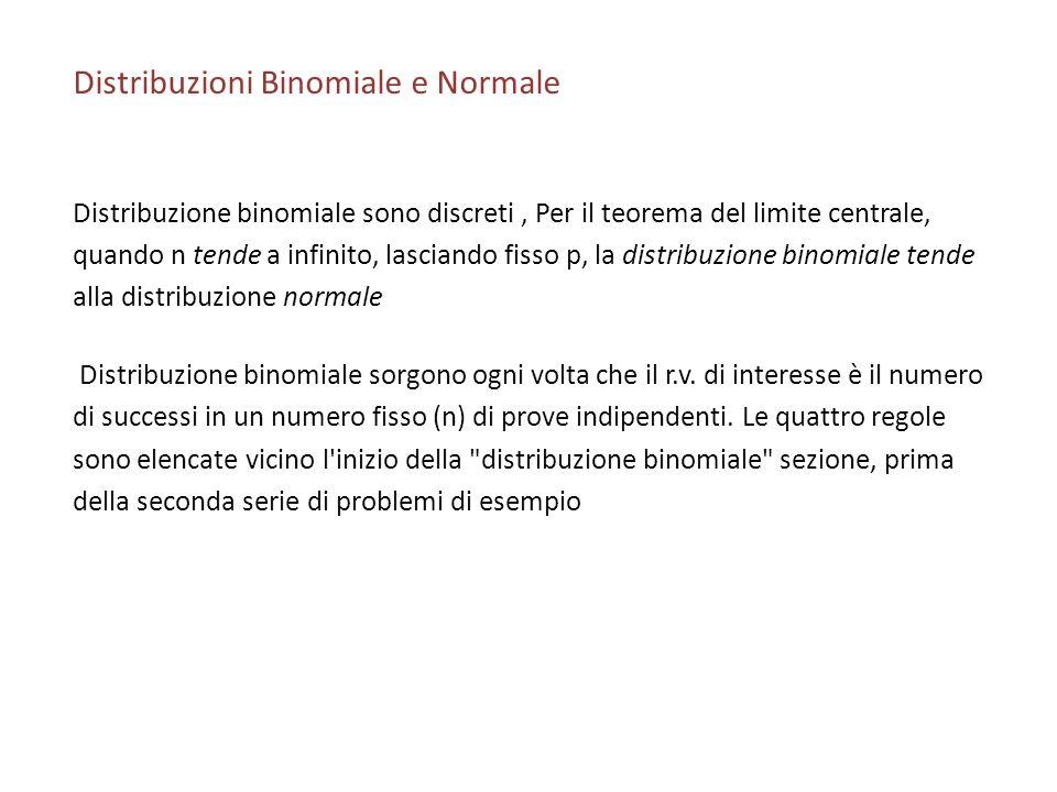 Distribuzioni Binomiale e Normale