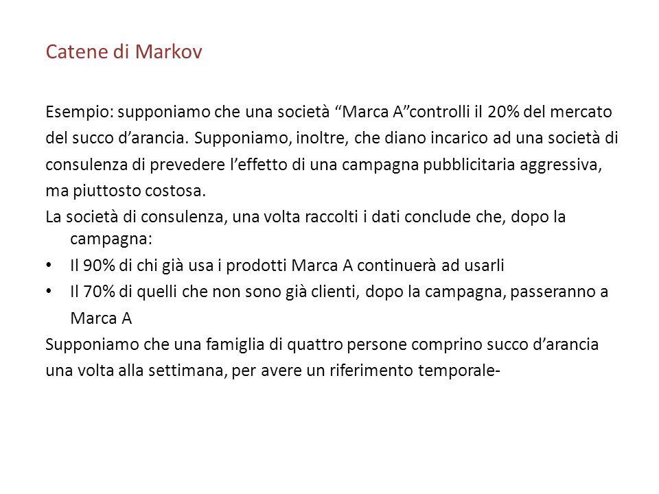 Catene di Markov Esempio: supponiamo che una società Marca A controlli il 20% del mercato.