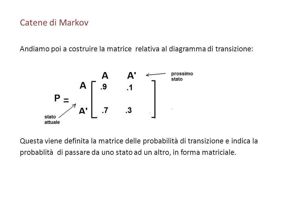 Catene di Markov Andiamo poi a costruire la matrice relativa al diagramma di transizione: