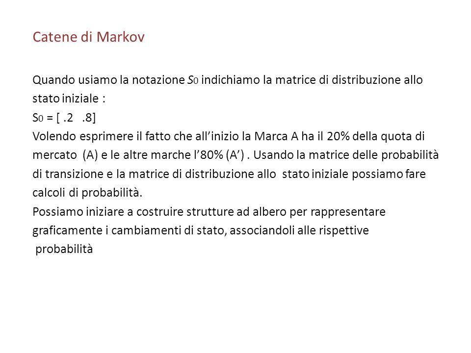 Catene di Markov Quando usiamo la notazione S0 indichiamo la matrice di distribuzione allo. stato iniziale :