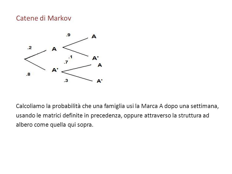 Catene di Markov Calcoliamo la probabilità che una famiglia usi la Marca A dopo una settimana,