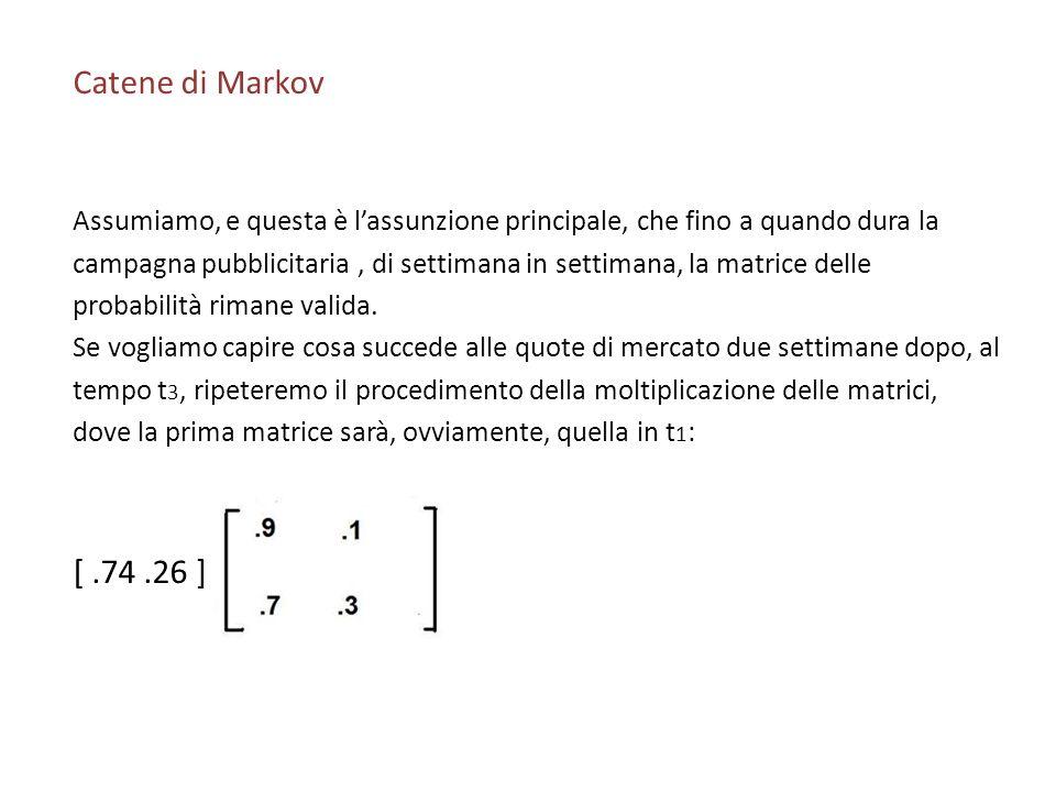 Catene di Markov Assumiamo, e questa è l'assunzione principale, che fino a quando dura la.