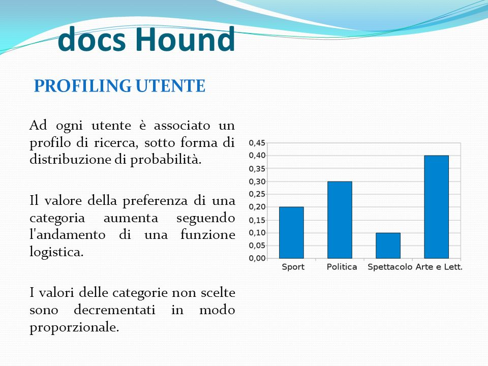 docs Hound PROFILING UTENTE