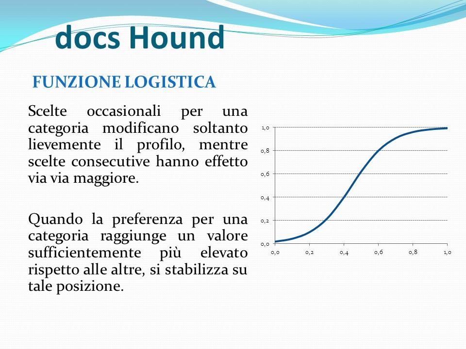 docs Hound FUNZIONE LOGISTICA