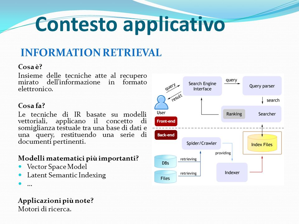 Contesto applicativo INFORMATION RETRIEVAL Cosa è