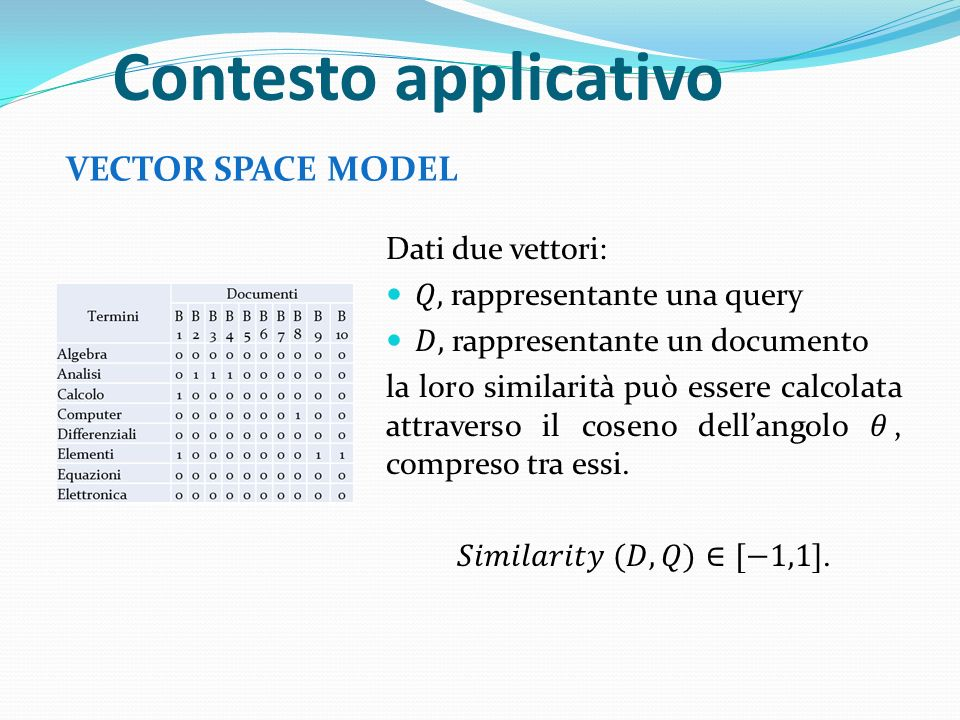 Contesto applicativo VECTOR SPACE MODEL Dati due vettori: