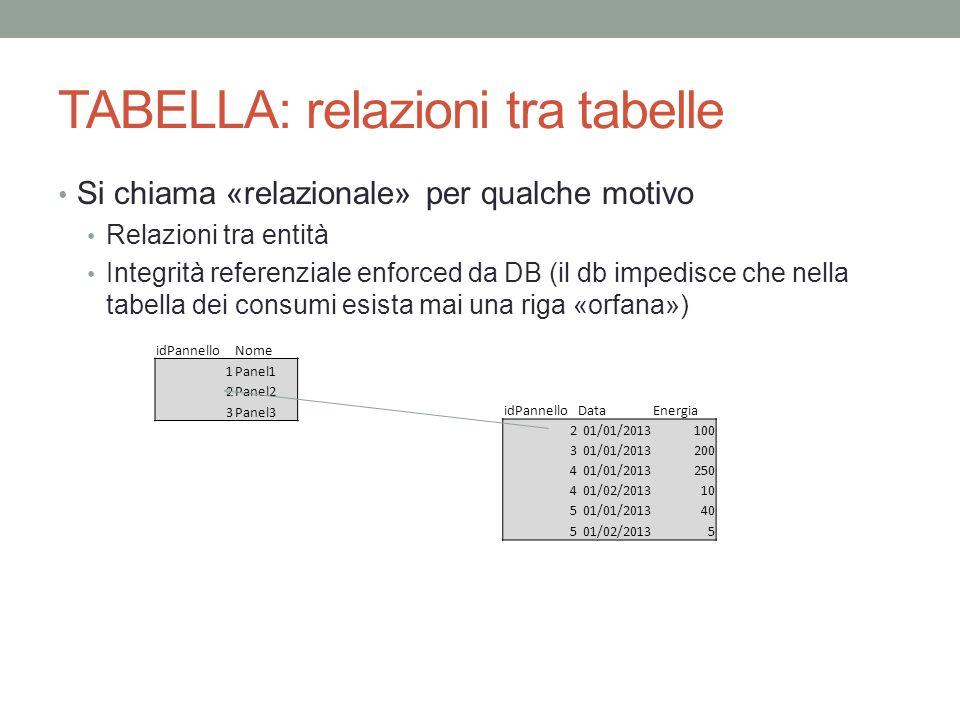 TABELLA: relazioni tra tabelle