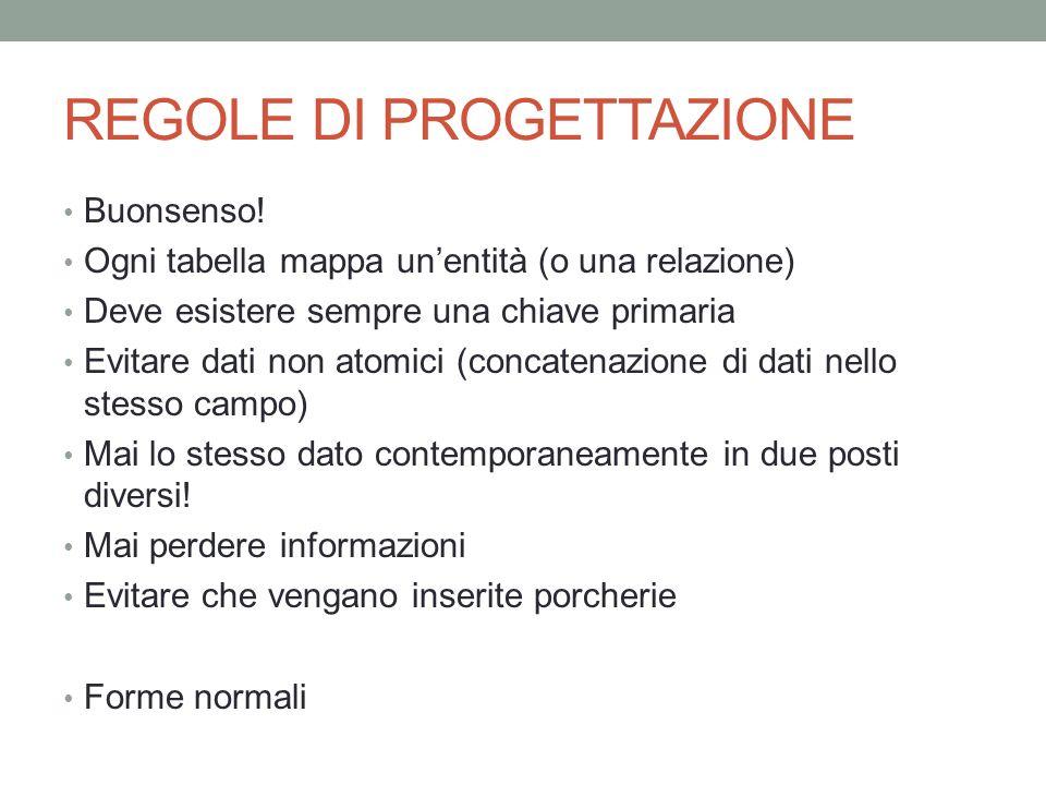 REGOLE DI PROGETTAZIONE