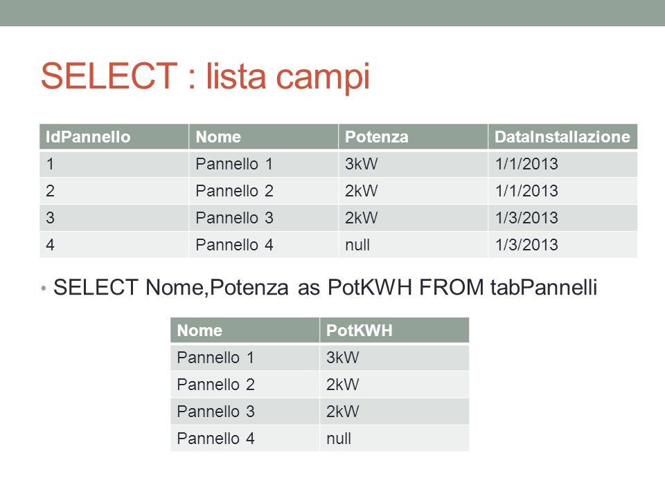 SELECT : lista campi SELECT Nome,Potenza as PotKWH FROM tabPannelli