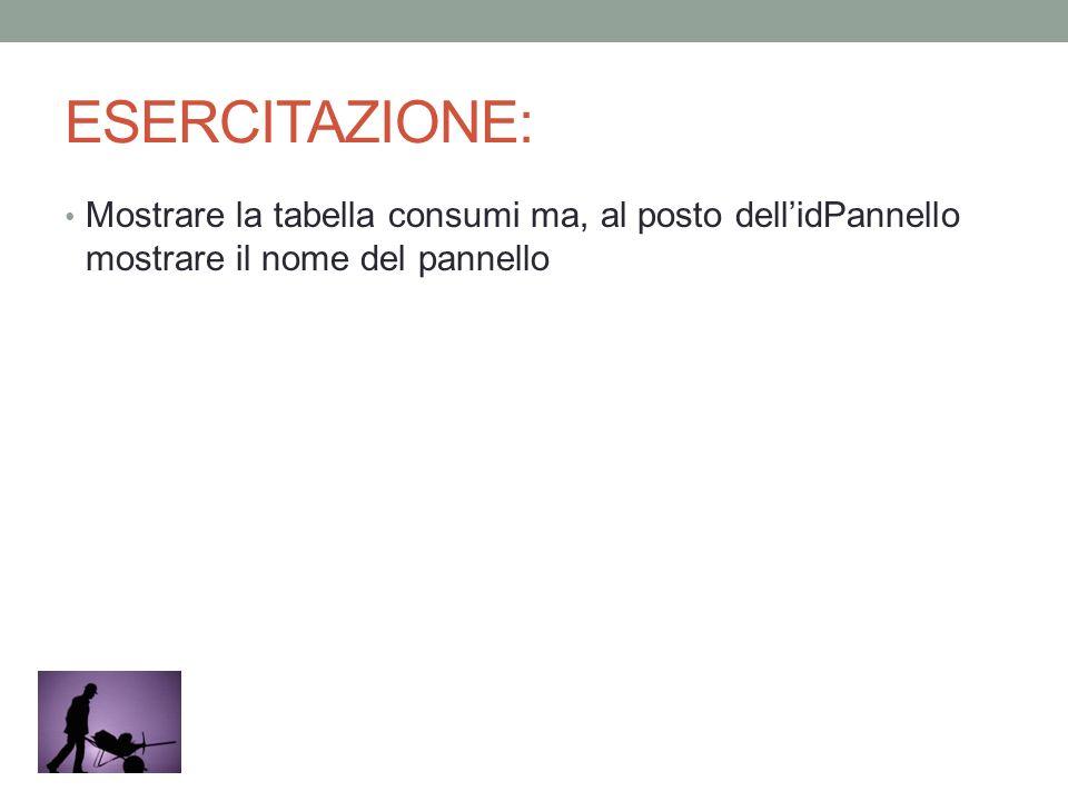ESERCITAZIONE: Mostrare la tabella consumi ma, al posto dell'idPannello mostrare il nome del pannello.