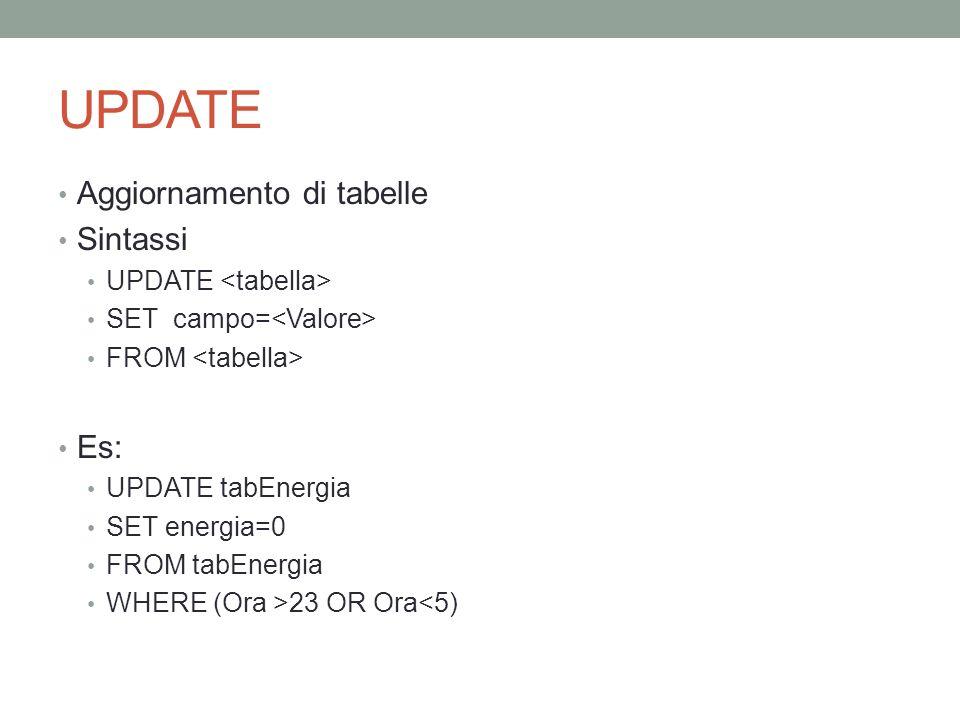 UPDATE Aggiornamento di tabelle Sintassi Es: UPDATE <tabella>