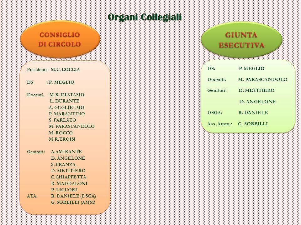 Organi Collegiali GIUNTA ESECUTIVA CONSIGLIO DI CIRCOLO DS: P. MEGLIO