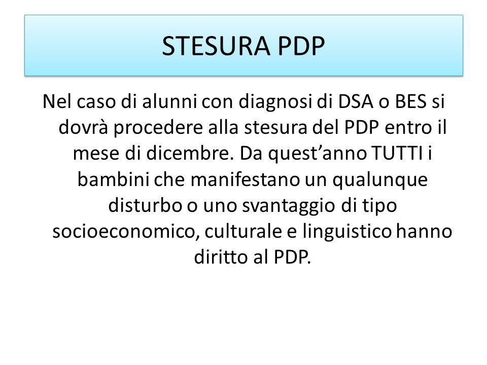 STESURA PDP