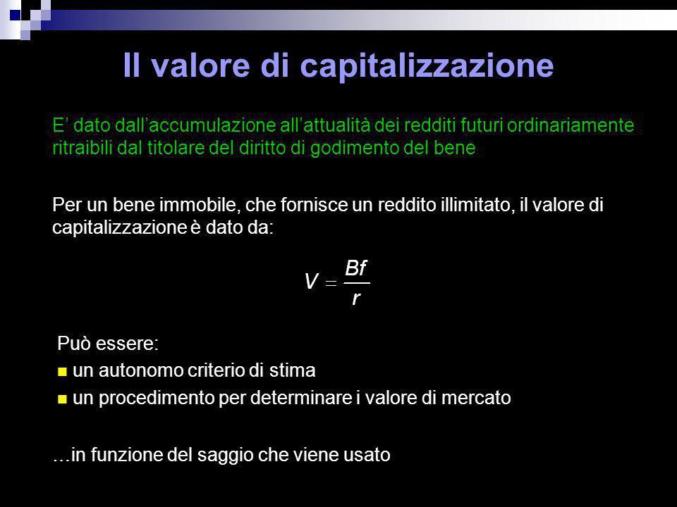 Il valore di capitalizzazione