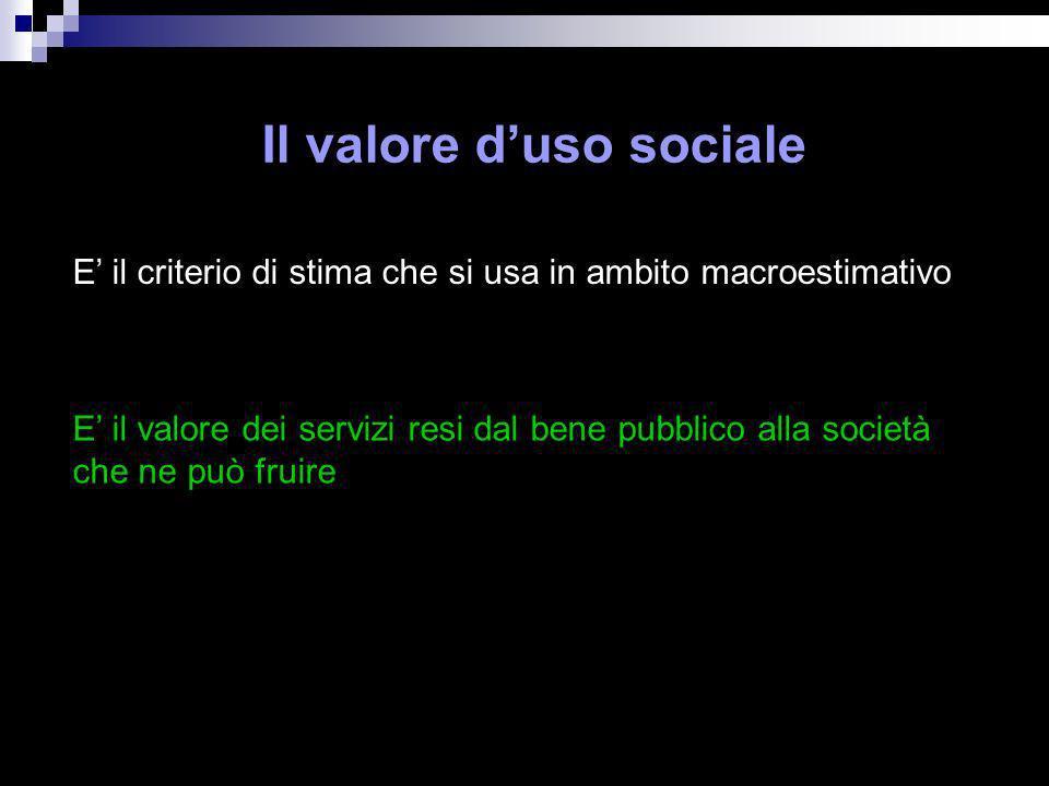 Il valore d'uso sociale