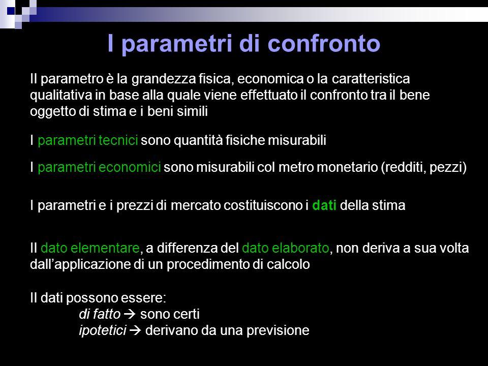 I parametri di confronto