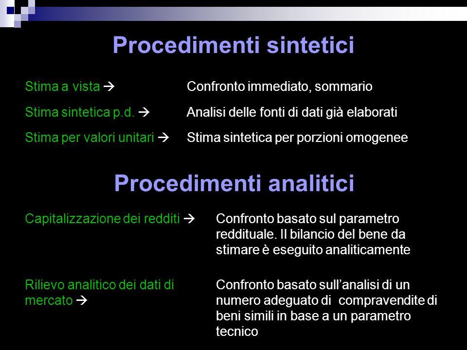 Procedimenti sintetici
