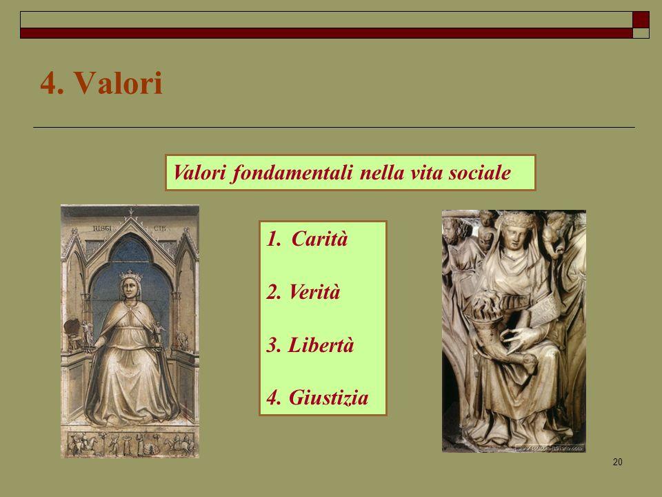 4. Valori Valori fondamentali nella vita sociale Carità 2. Verità