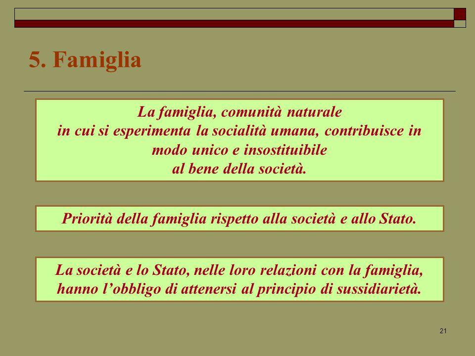 5. Famiglia La famiglia, comunità naturale