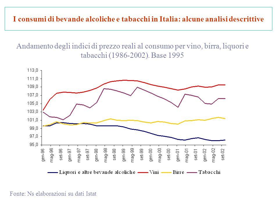 I consumi di bevande alcoliche e tabacchi in Italia: alcune analisi descrittive
