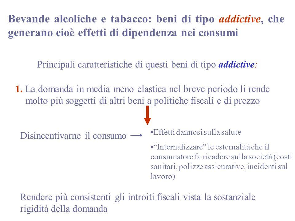 Principali caratteristiche di questi beni di tipo addictive: