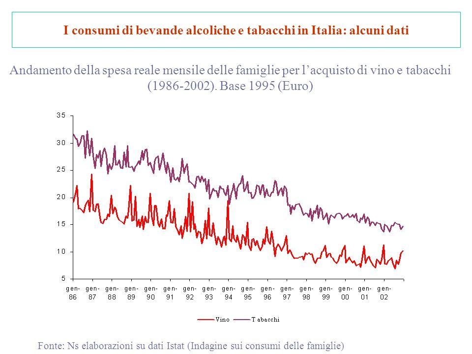 I consumi di bevande alcoliche e tabacchi in Italia: alcuni dati