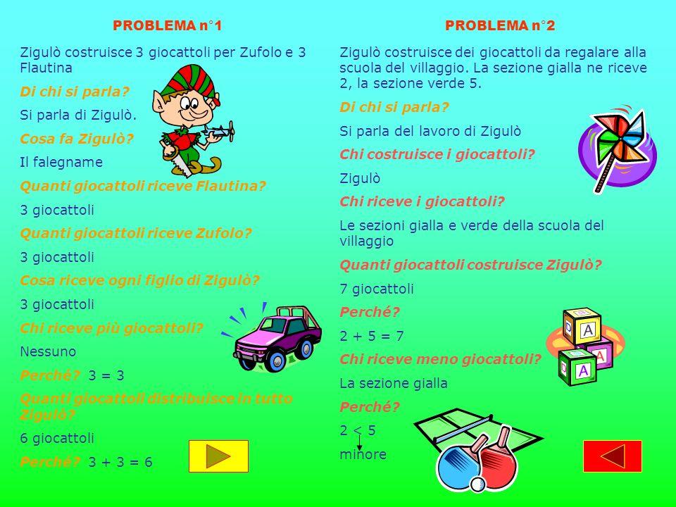 PROBLEMA n°1 PROBLEMA n°2. Zigulò costruisce 3 giocattoli per Zufolo e 3 Flautina. Di chi si parla