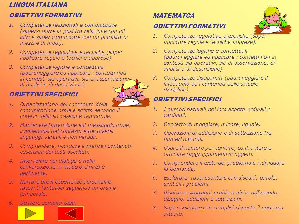 LINGUA ITALIANA OBIETTIVI FORMATIVI MATEMATCA OBIETTIVI FORMATIVI