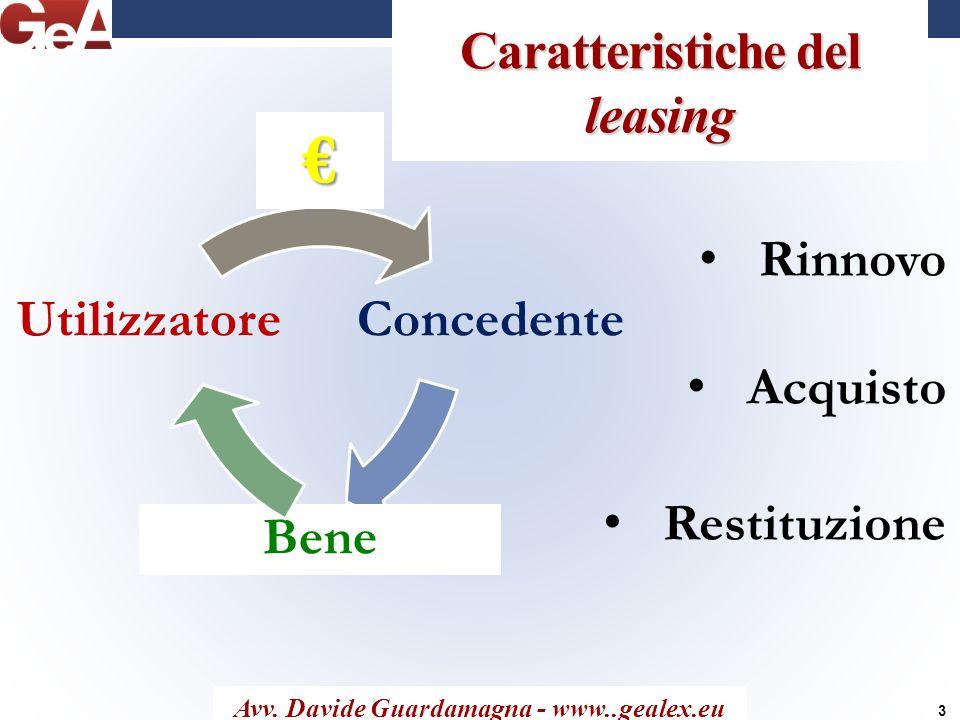 Caratteristiche del leasing