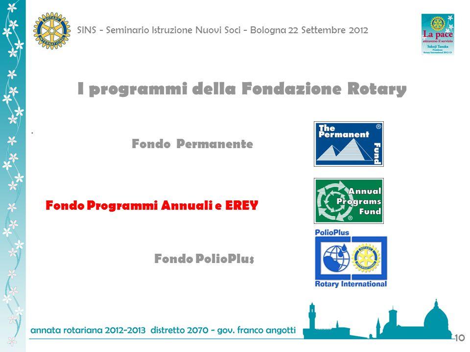 I programmi della Fondazione Rotary