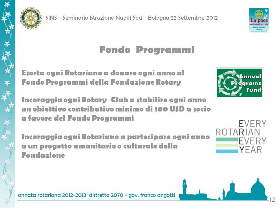 Fondo Programmi