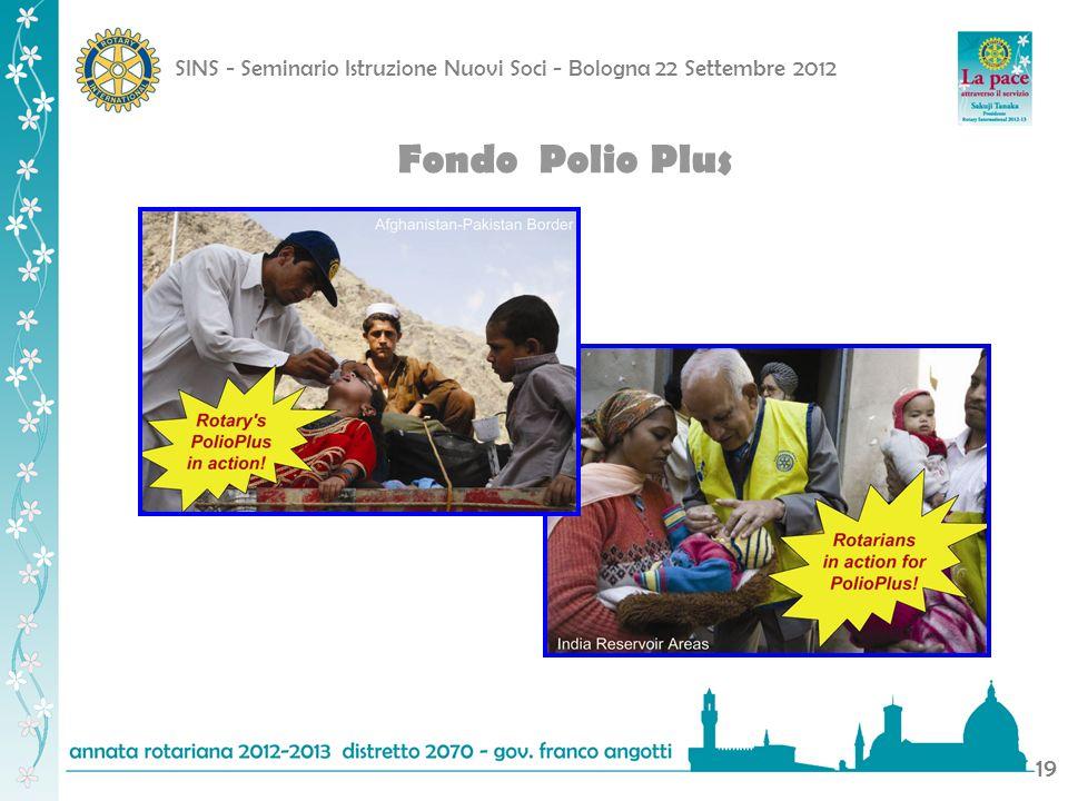 Fondo Polio Plus