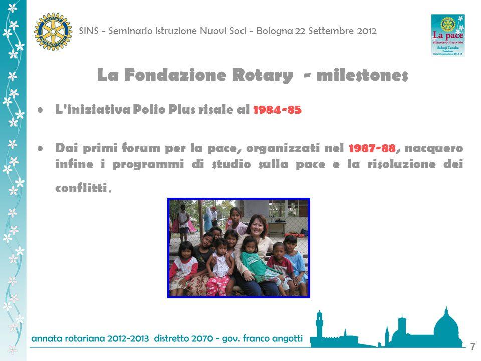 La Fondazione Rotary - milestones