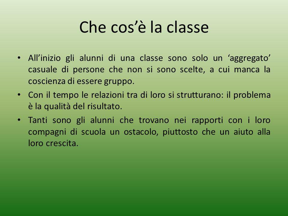 Che cos'è la classe