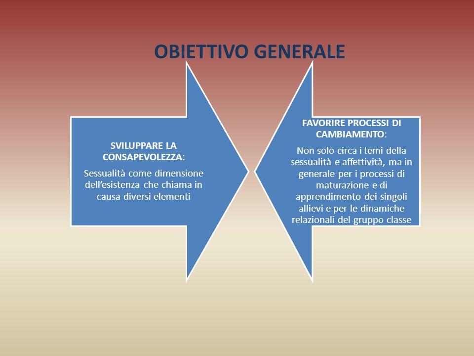 OBIETTIVO GENERALE FAVORIRE PROCESSI DI CAMBIAMENTO: