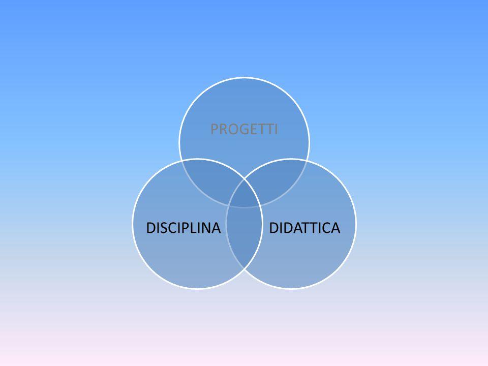 PROGETTI DIDATTICA DISCIPLINA