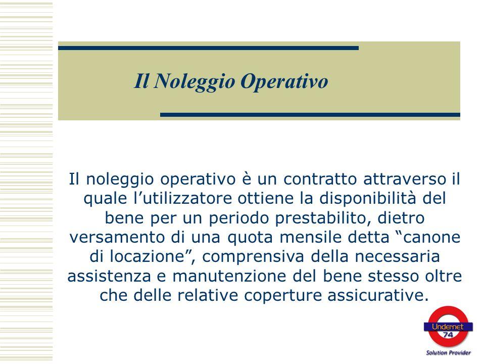 Il Noleggio Operativo