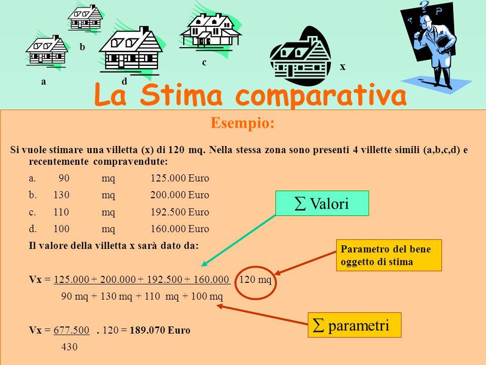 b c. x. La Stima comparativa. a. d. Per fare una stima comparativa occorrono le seguenti condizioni: