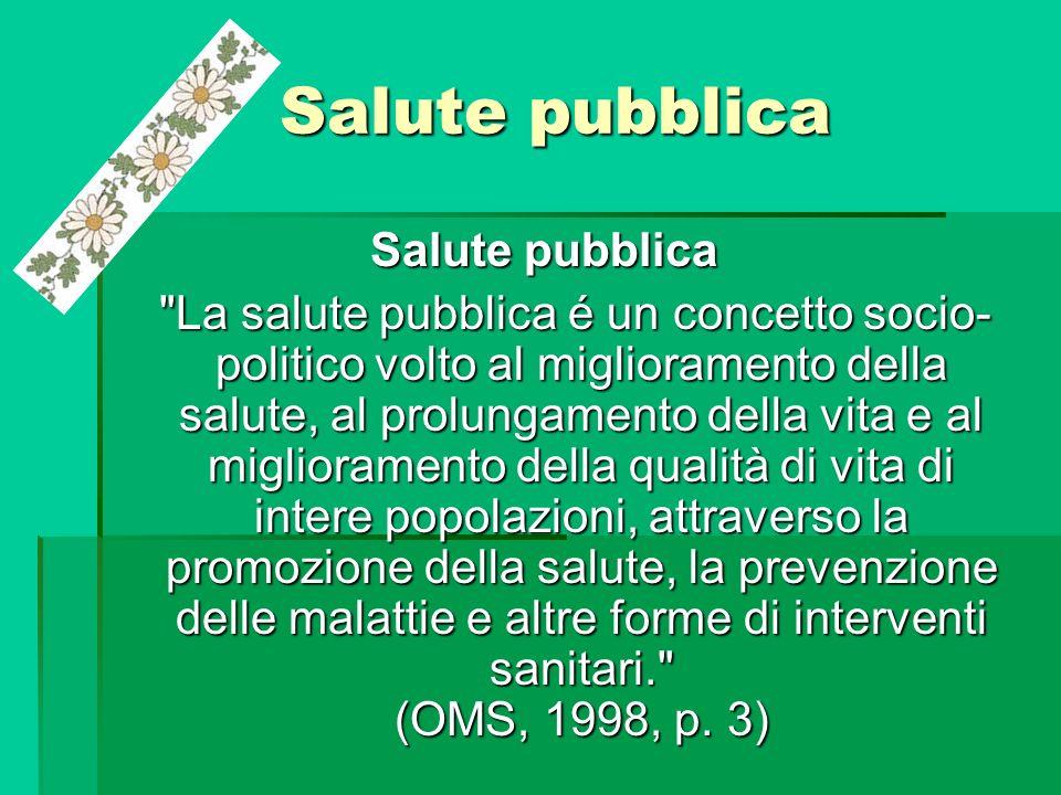 Salute pubblica Salute pubblica
