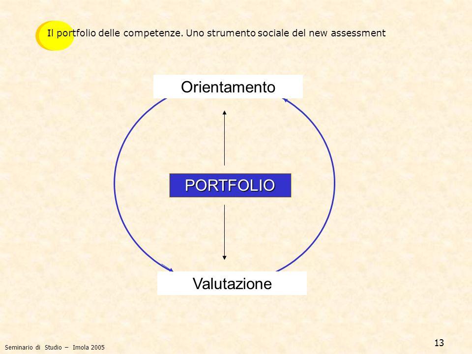 Orientamento PORTFOLIO Valutazione