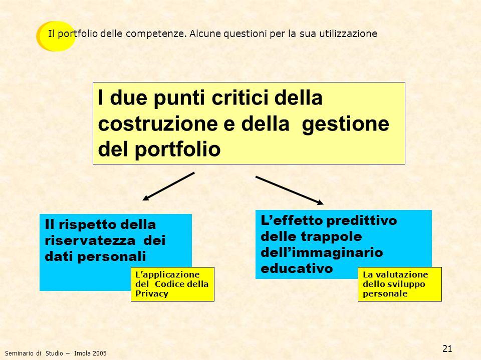 I due punti critici della costruzione e della gestione del portfolio