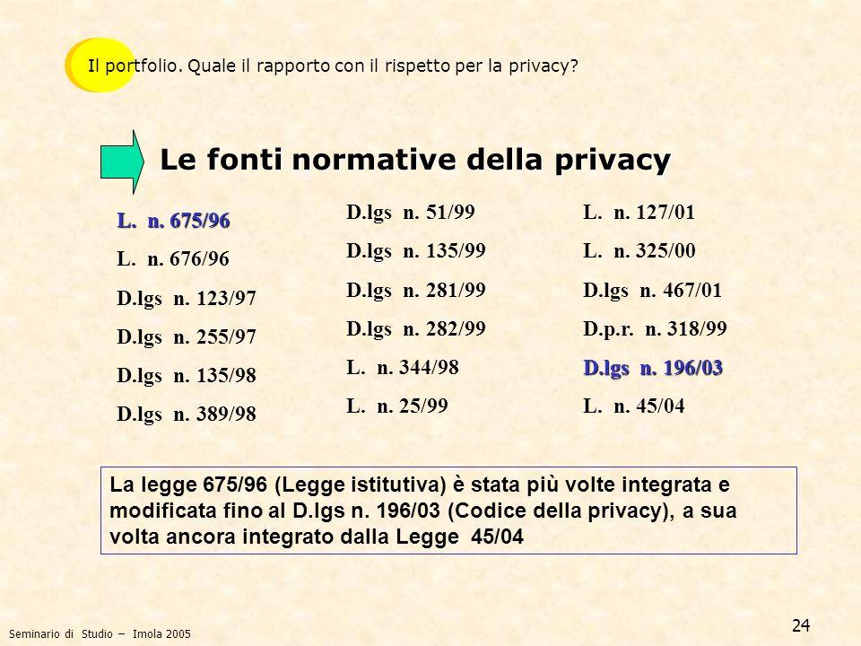 Le fonti normative della privacy