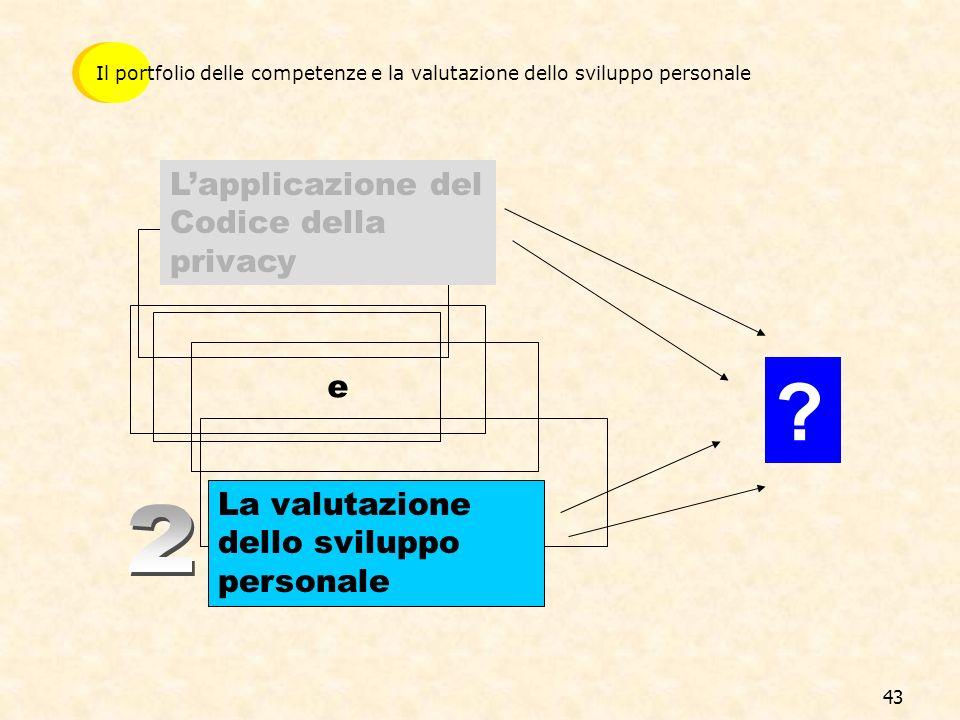 2 L'applicazione del Codice della privacy e