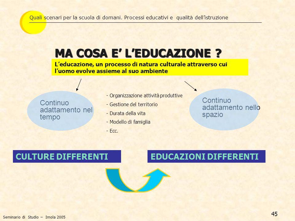 MA COSA E' L'EDUCAZIONE