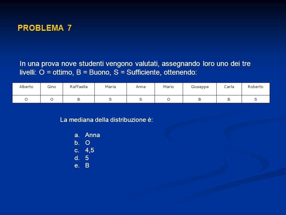 PROBLEMA 7 In una prova nove studenti vengono valutati, assegnando loro uno dei tre livelli: O = ottimo, B = Buono, S = Sufficiente, ottenendo: