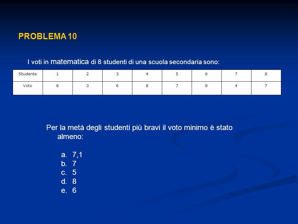 PROBLEMA 10 I voti in matematica di 8 studenti di una scuola secondaria sono: Studente. 1. 2. 3.